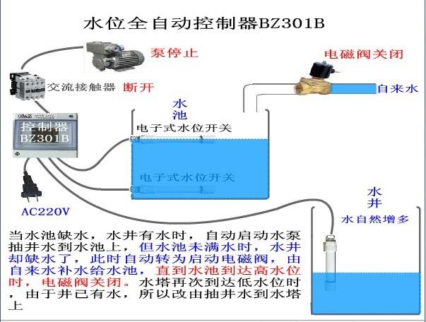 水泵压力开关接线图